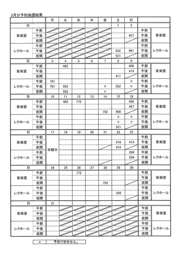 3月分予約抽選結果表