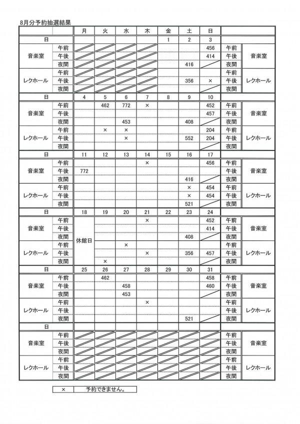 8月分予約抽選結果表