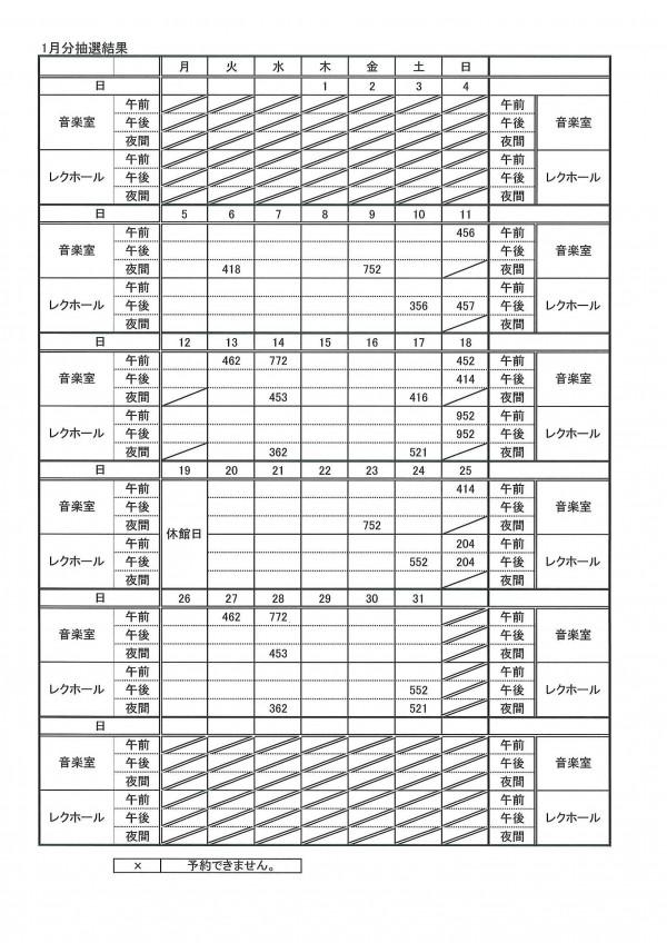 1月分予約抽選結果表