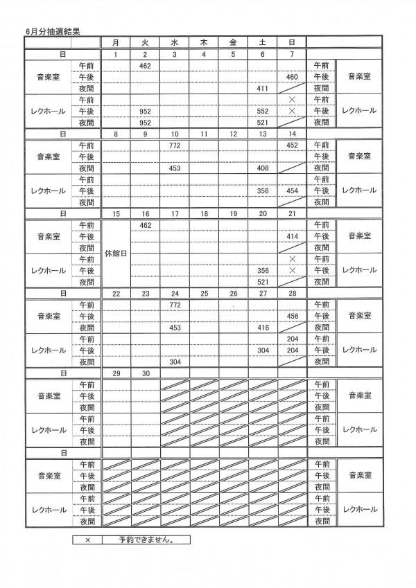 6月分抽選結果表