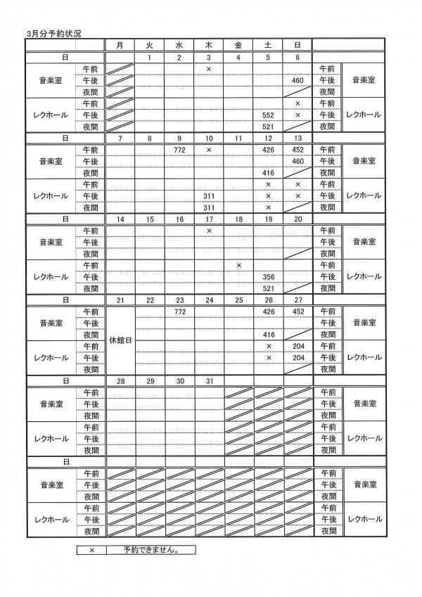 3月分抽選結果表