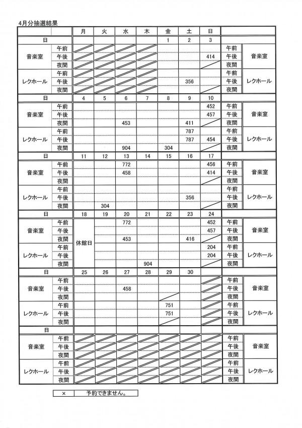 4月分抽選結果表