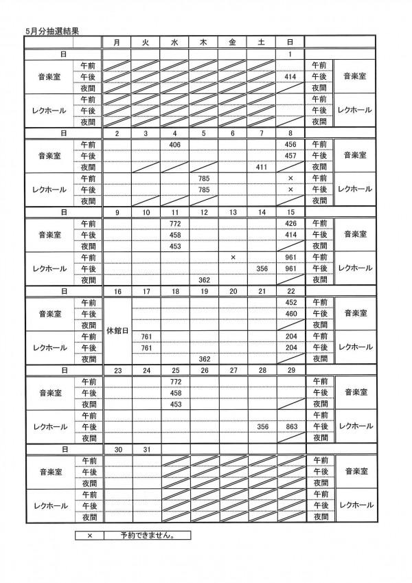 5月分抽選結果表