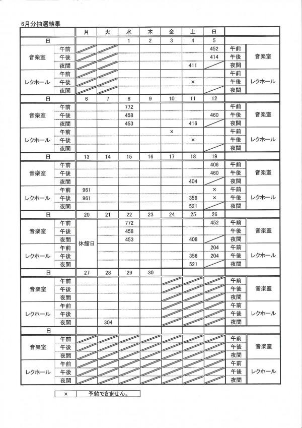 6月抽選結果表