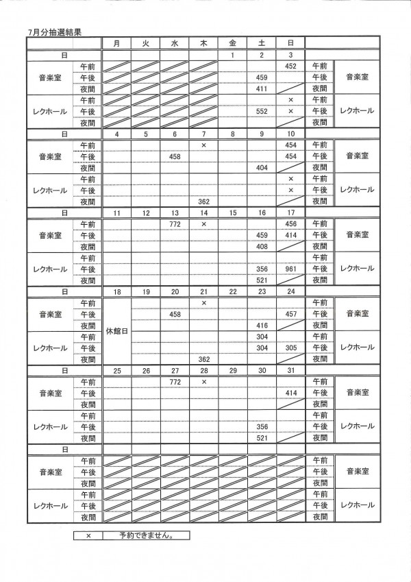 7月抽選結果表