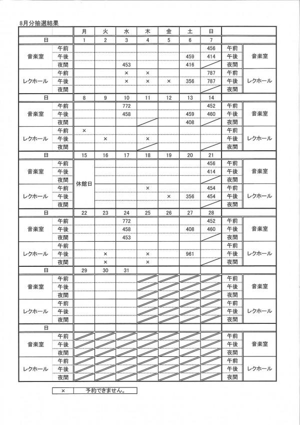 8月抽選結果表